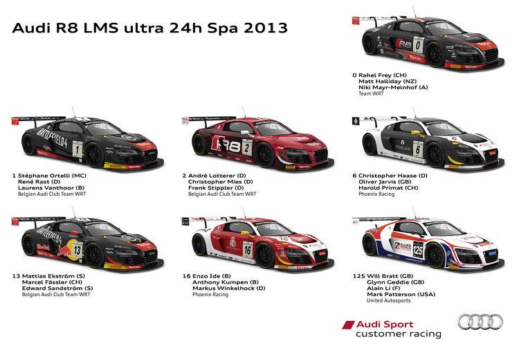 Audi-Teams peilen dritten Sieg in Spa an