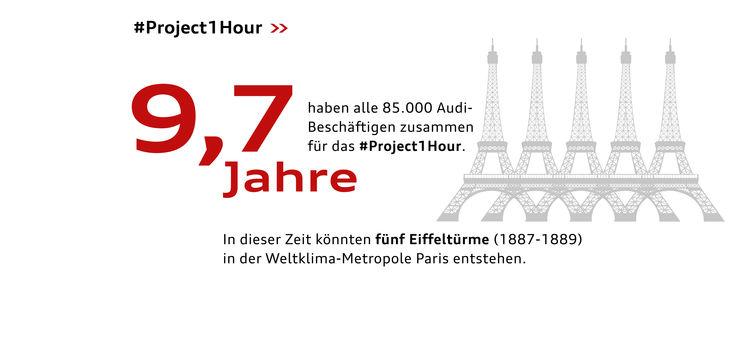 85.000 Stunden für den Klimaschutz: Audianer_innen unterstützen Volkswagen Climate Day