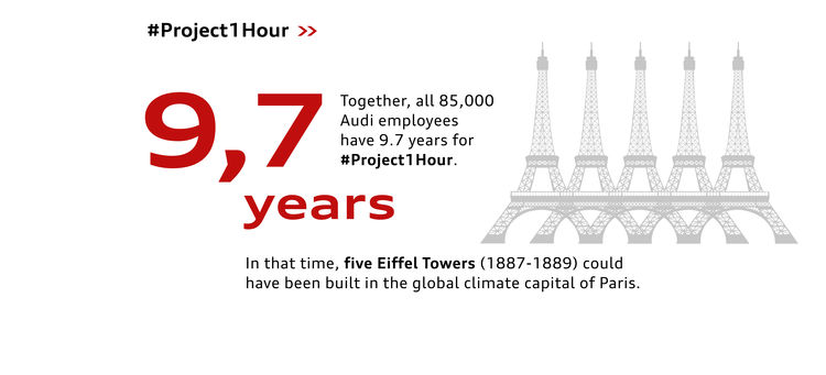 85,000 hours for climate protection: Audi employees support Volkswagen Climate Day