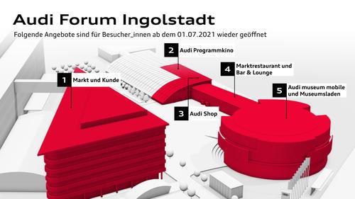 Die geöffneten Bereiche des Audi Forum Ingolstadt im Überblick