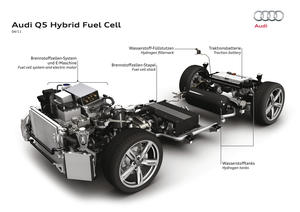 Audi Q5 hybrid fuel cell