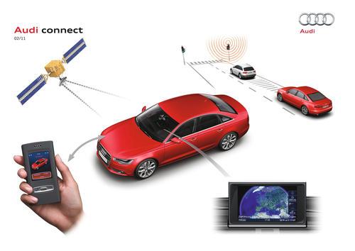 Audi connect: Das Auto vernetzt sich immer stärker