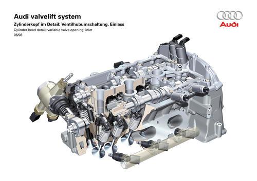 Audi valvelift system