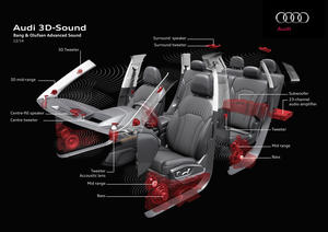 Fascinatingly vivid: Audi brings 3D sound into the car