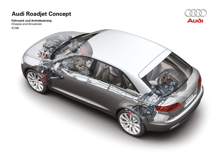 Audi Roadjet Concept - Fahrwerk und Antriebsstrang