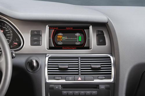 Audi Q7 hybrid concept - Function graphics
