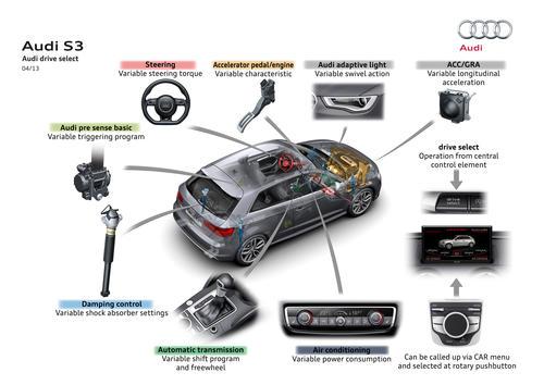 Audi Drive Select >> Chassis Audi Mediacenter