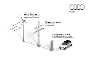 Audi balanced mobility