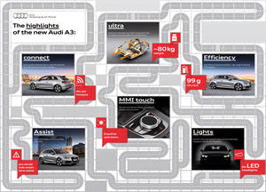 The highlights of the new Audi A3