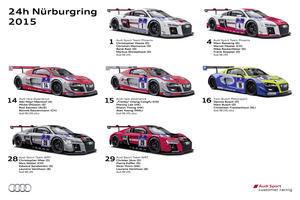 24-hour race at the Nürburgring: Audi R8 LMS in endurance run