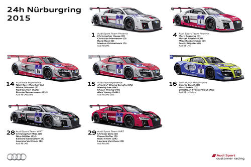 24-Stunden-Rennen auf dem Nürburgring: Audi R8 LMS im Dauereinsatz