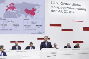125th Annual General Meeting of AUDI AG