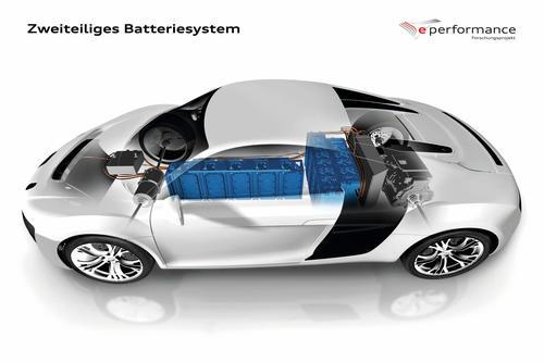 e performance Battery