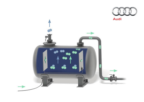 Audi e-gas project H2 Extraction