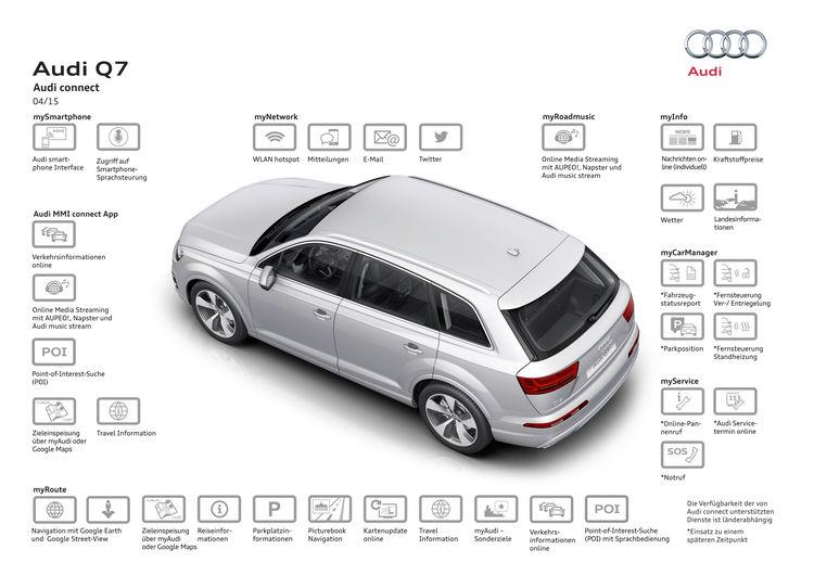 Audi Q7
