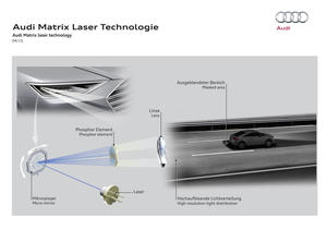 Audi extends its lead with high-resolution Matrix Laser technology