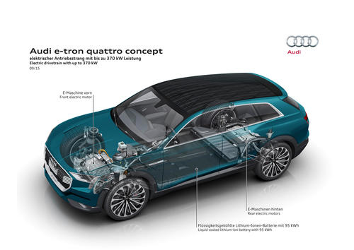 Ideal installation position: The lithium-ion battery | Audi