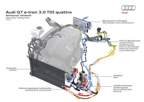 Audi Q7 Etron 30 Tdi Quattro: Audi Q7 3 0 Tdi Wiring Diagram At Johnprice.co
