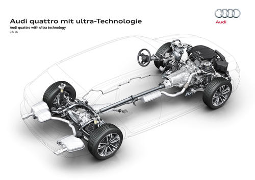 Audi quattro with ultra technology