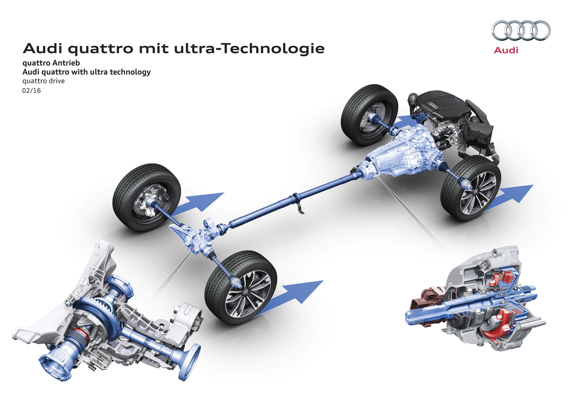 Audi quattro mit ultra-Technologie