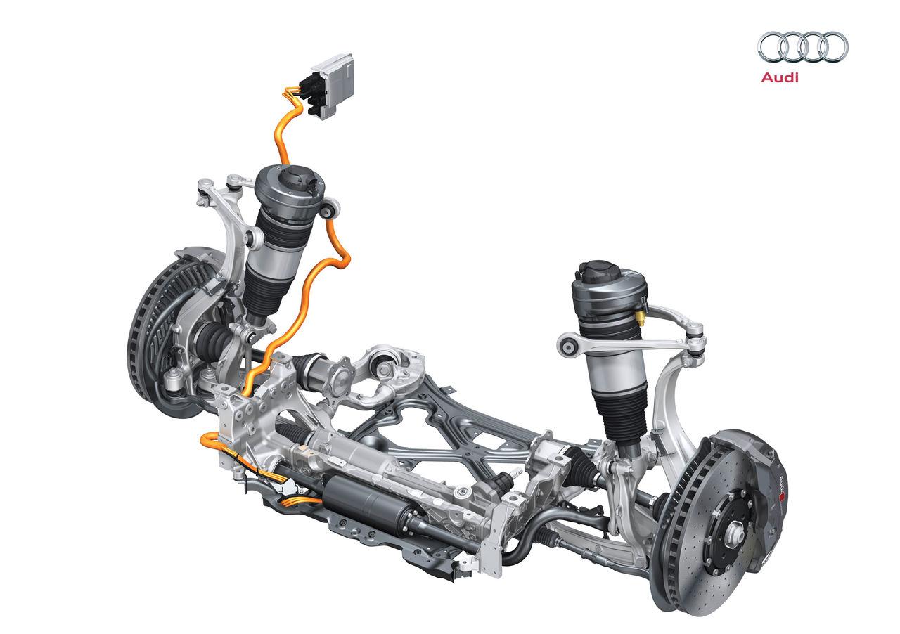 Das Fahrwerk Audi MediaCenter
