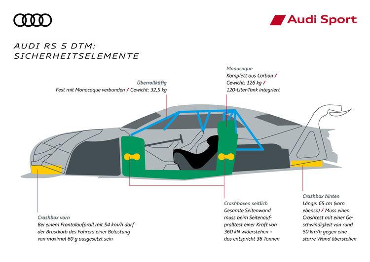 Audi Sport Infografiken 2016