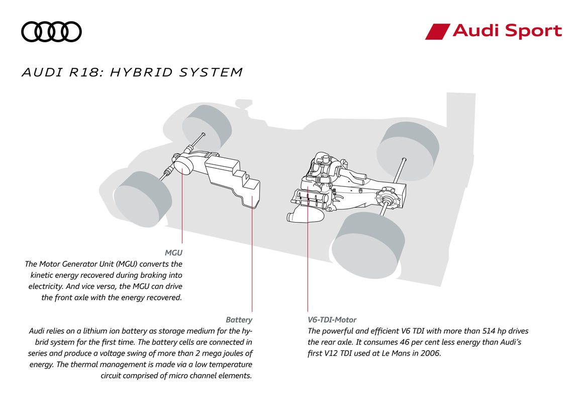 Audi Sport Infographics 2016 Mediacenter 4 2 Engine Diagram Front A163428 Full