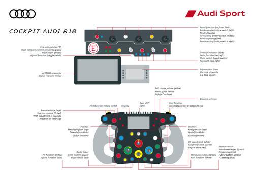 Audi Sport infographics 2016