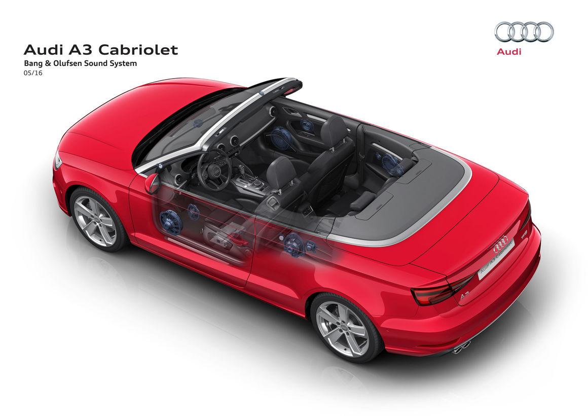 Kelebihan A3 Coupe Murah Berkualitas