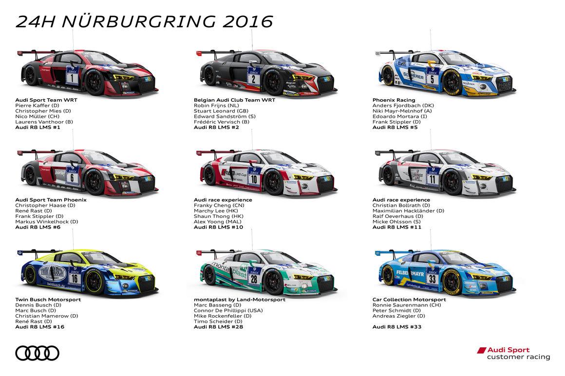 Audi Will 24 Stunden Sieg Auf Dem N 252 Rburgring Wiederholen