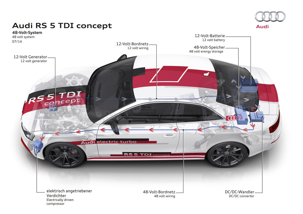 Even more powerful and efficient – the new 48-volt technology from Audi |  Audi MediaCenter