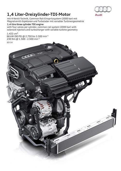 Audi 1.4 TDI