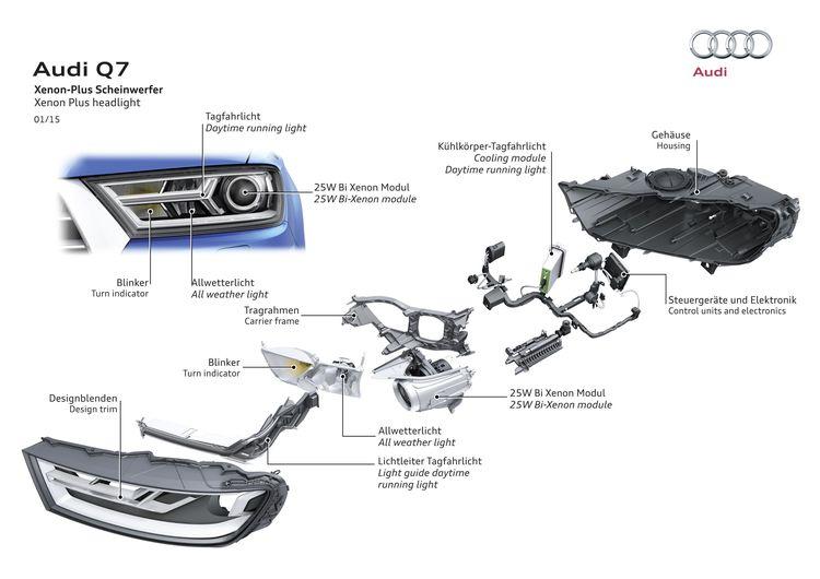 Xenon Plus headlight Audi Q7