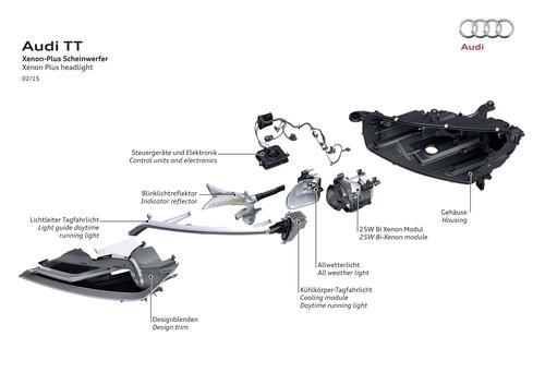 Xenon Plus-Scheinwerfer Audi TT