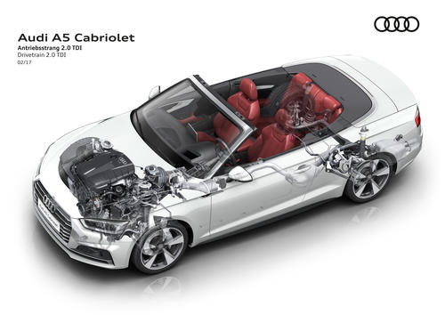 Audi A5 Cabriolet: Audi Cabriolet Roof Wiring Diagram At Eklablog.co