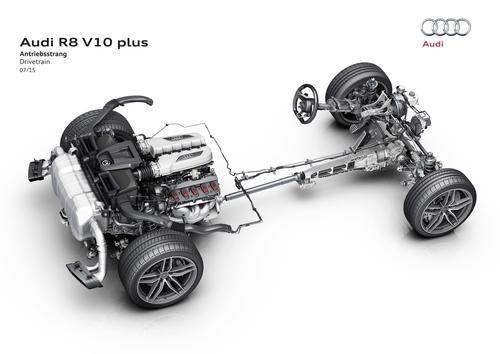 Audi R8 V10 plus: Drivetrain