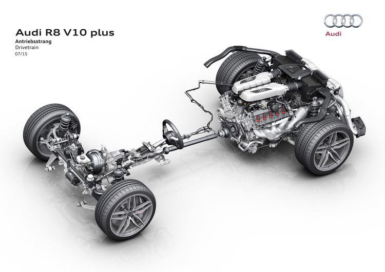 Audi R8 V10 plus: Antriebsstrang