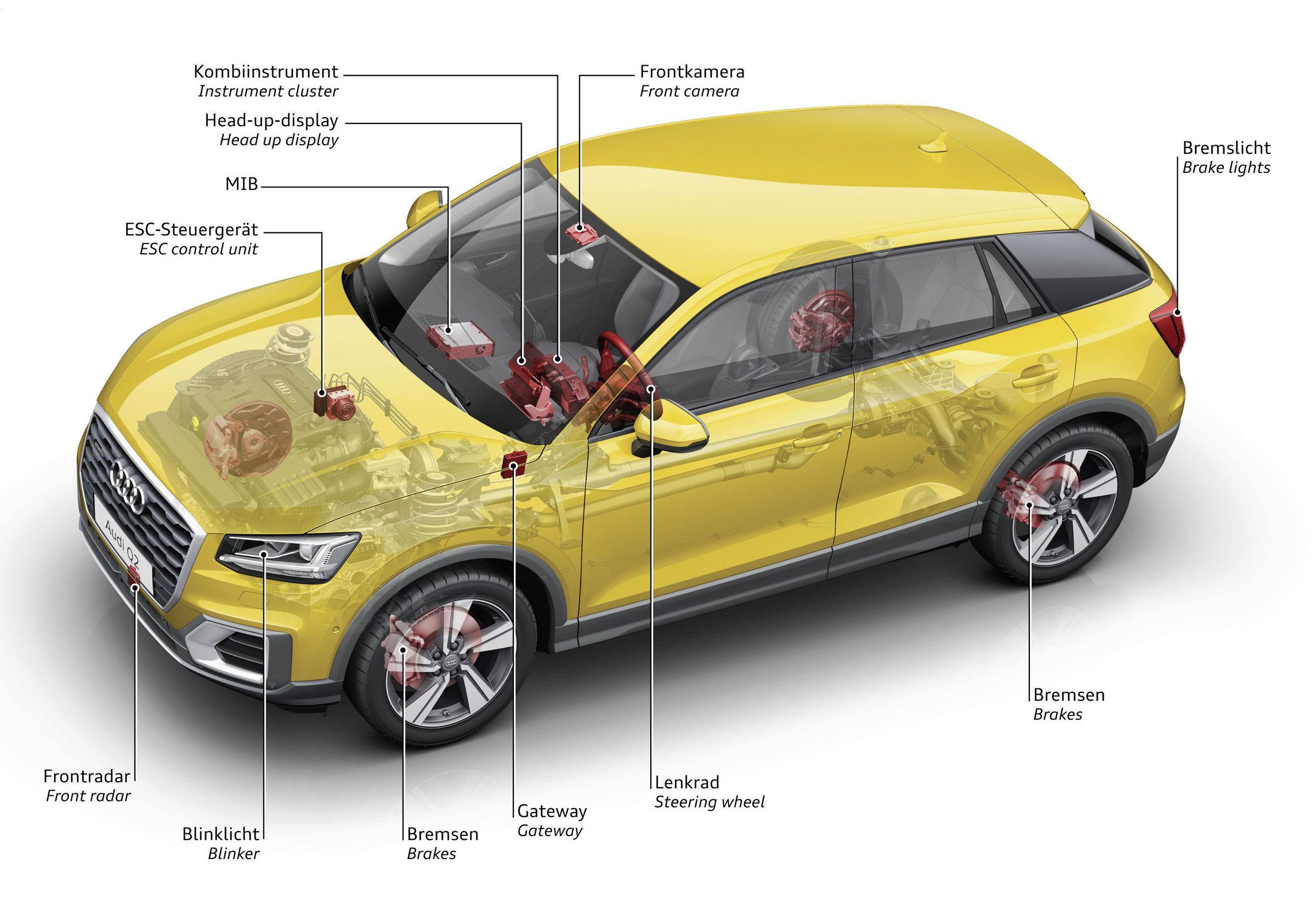 Rear View Monitors/cams & Kits Car Rear View Camera For Audi A3 A4 A6l S5 Q7 Auto Trunk Handle Backup Camera Rapid Heat Dissipation