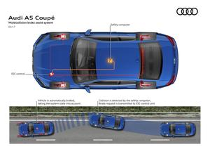 Multicollision brake assist system