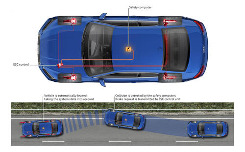 Multicollision brake assist
