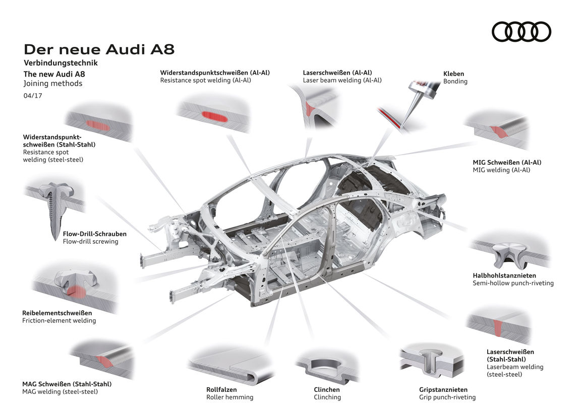 The new Audi A8. A172352 full