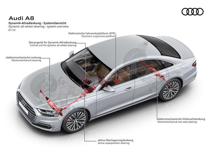 Chassis   Audi MediaCenter
