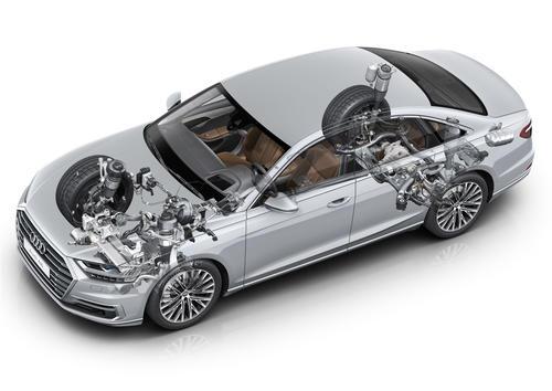 Audi AI Aktivfahrwerk im Audi A8
