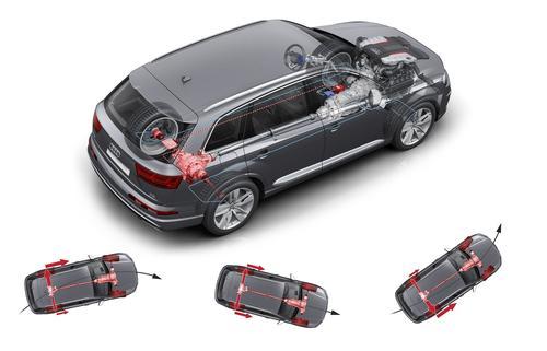 Audi SQ7: Sport differential