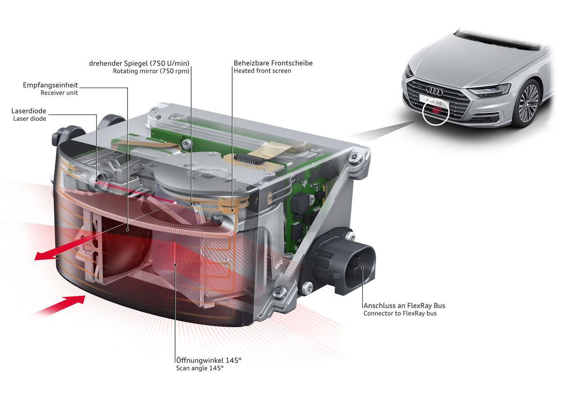 Laserscanner Audi Mediacenter