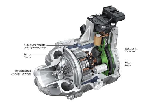 Electric powered compressor