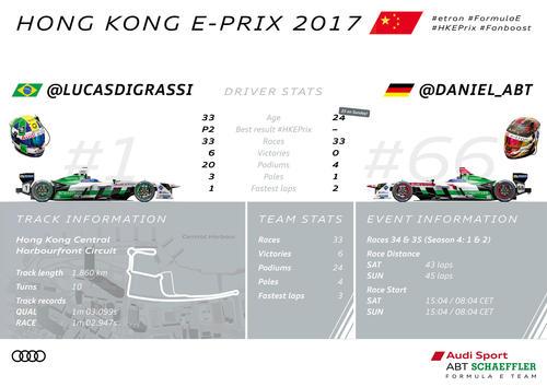 Formel E Hongkong E-Prix 2017