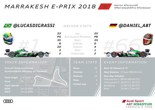 Formel E Marrakesch E-Prix 2018
