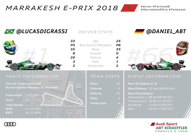 Formula E Marrakesh E-Prix 2018