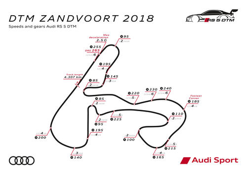 DTM 2018